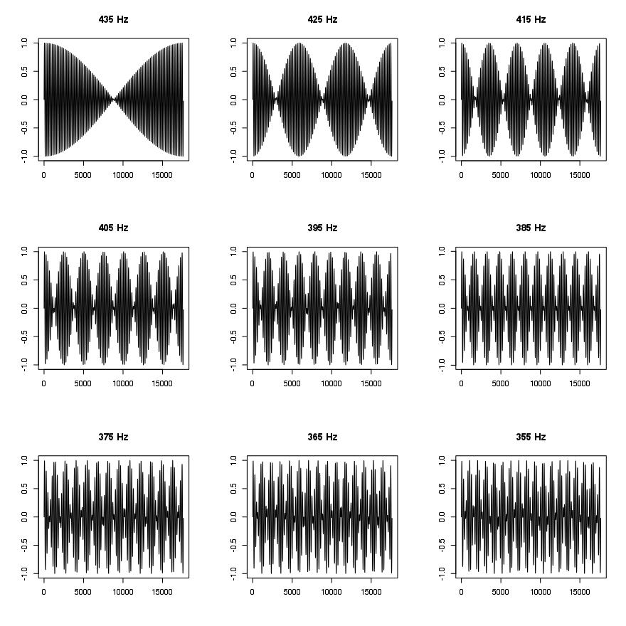 beatsfrequency-9examples
